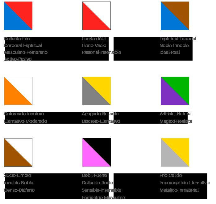 Qué es la Psicología del Color?